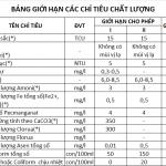 Tiêu chuẩn nước sạch Việt Nam mà hệ thống lọc nước công nghiệp cần đạt được
