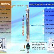 Hệ thống lọc nước tổng biệt thự Ultra Filtration – 3
