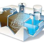 Tia cực tím và ứng dụng trong xử lý nước công nghiệp